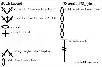 Extended Ripple Legend