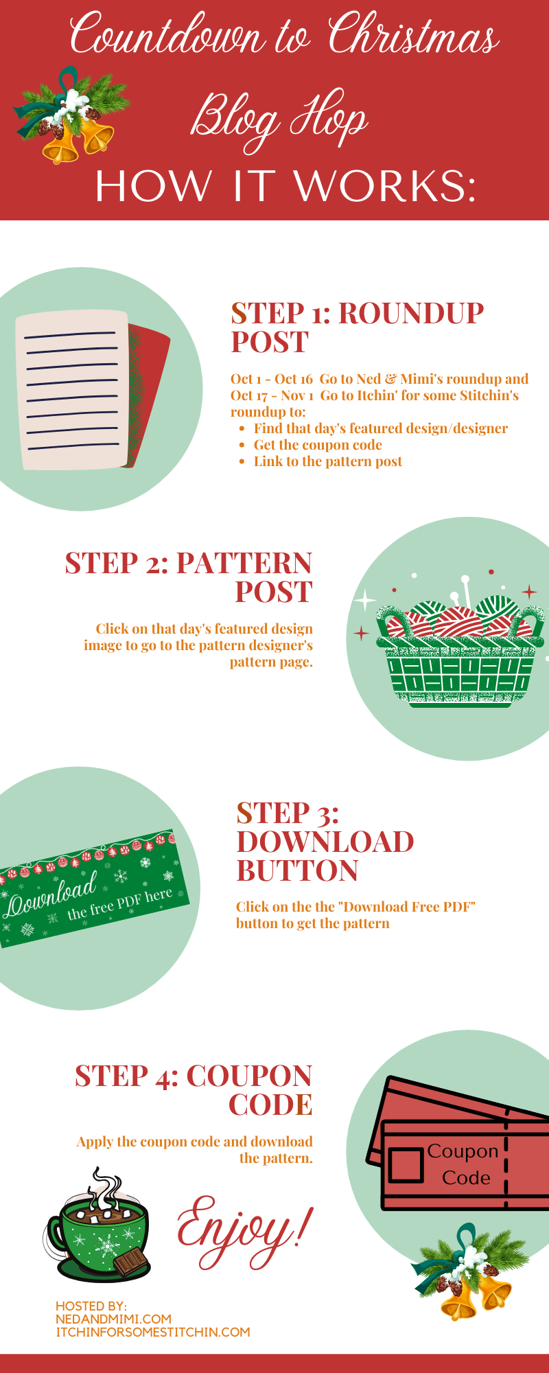 How it works infographic_Countdown to Christmas