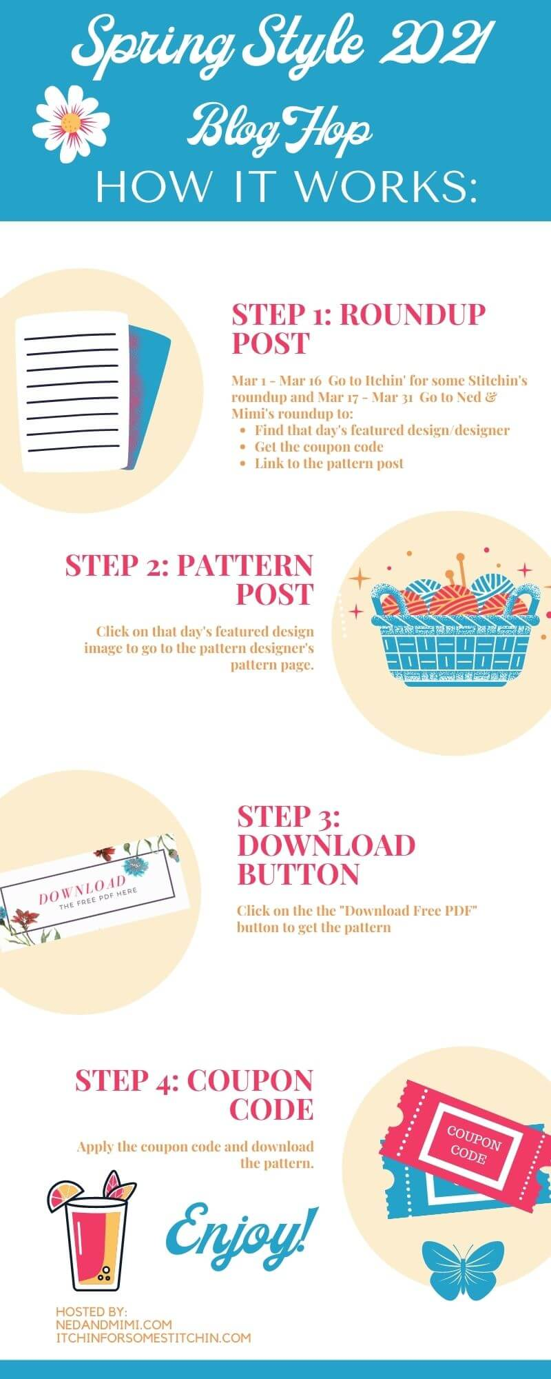 _How it works infographic_Spring Style-min