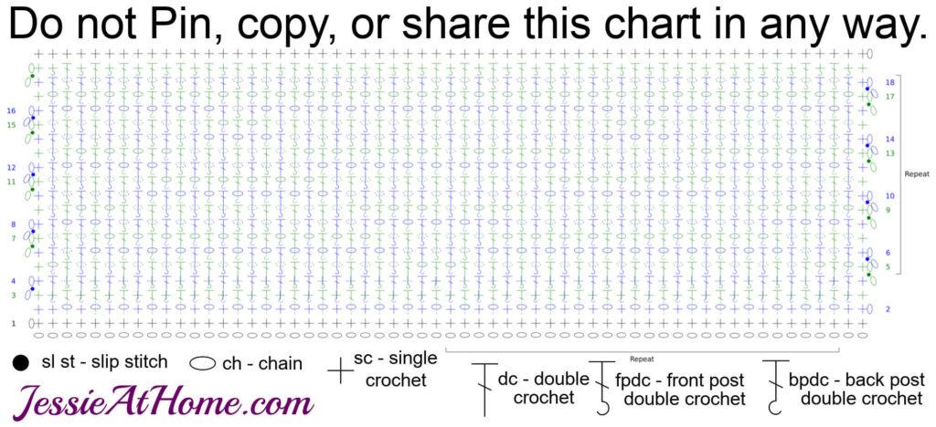 Geometry 59 Chart